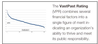 The VastPast Rating (VPR) combines several financial factors into a single figure of merit in-dicating an organization's ability to thrive and meet its public responsibility.