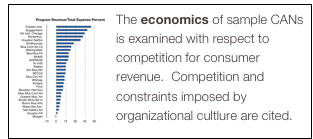 The economics of sample CANs is examined with respect to competition for consumer revenue.  Competition and constraints imposed by organizational cultlure are cited.