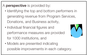 A perspective is provided by: Identifying the top and bottom performers in generating revenue from Program Services,Donations, and Business activity, Individual financial figures and performance measures are provided for 1000 institutions, and Models are presented indicating possible improvements in each category.